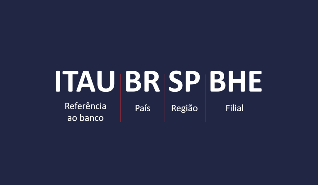 SWIFT Itaú