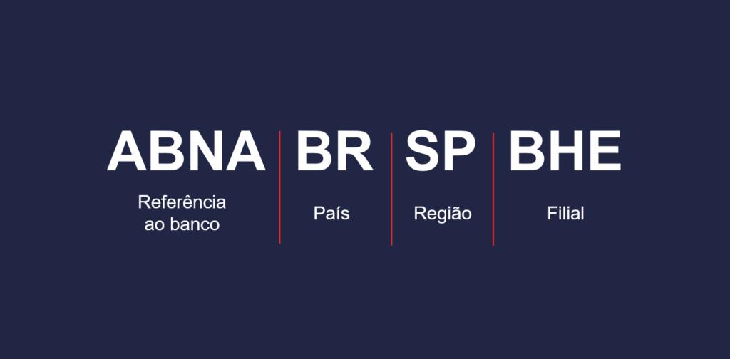 SWIFT Santander
